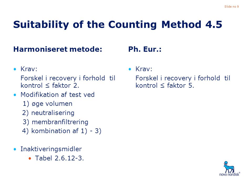 Suitability of the Counting Method 4.5