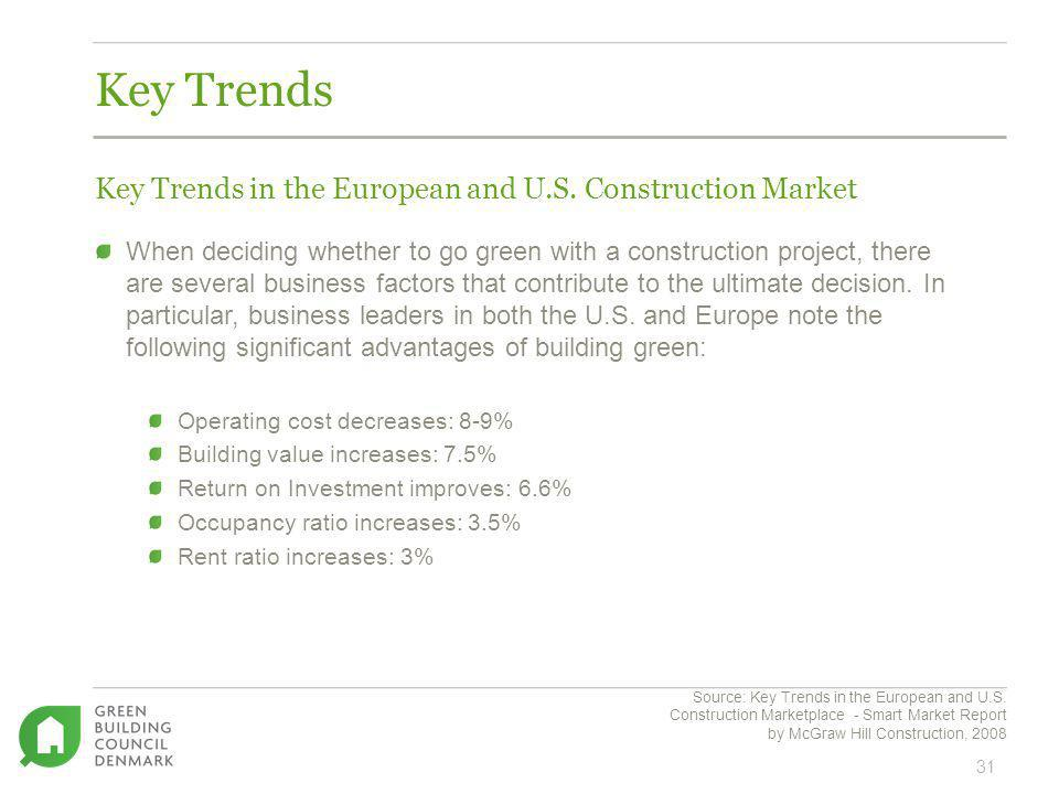 Key Trends Key Trends in the European and U.S. Construction Market