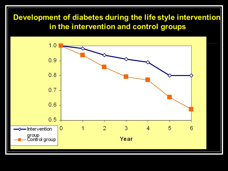 Development of diabetes during the life style intervention