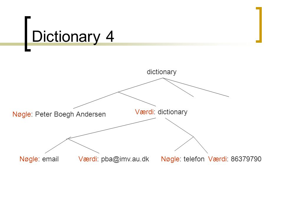 Dictionary 4 dictionary Værdi: dictionary Nøgle: Peter Boegh Andersen