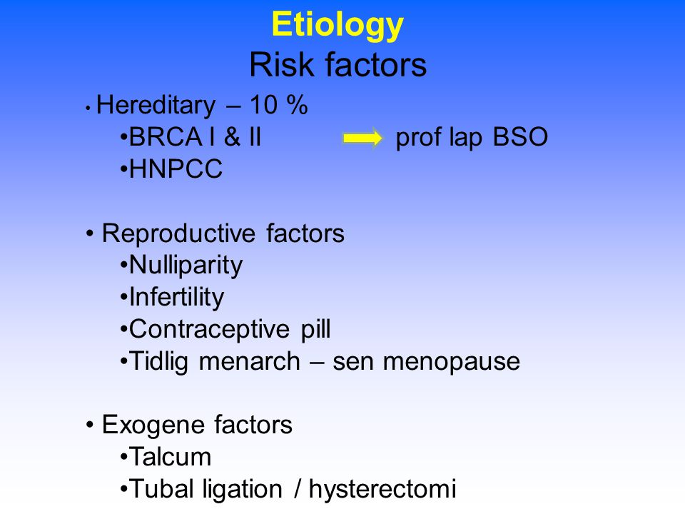 Etiology Risk factors BRCA I & II prof lap BSO HNPCC
