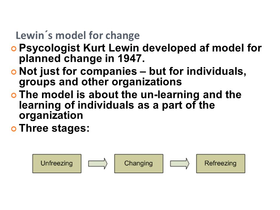Lewin´s model for change