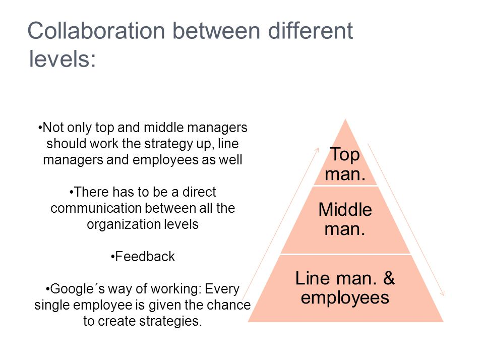 Collaboration between different levels: