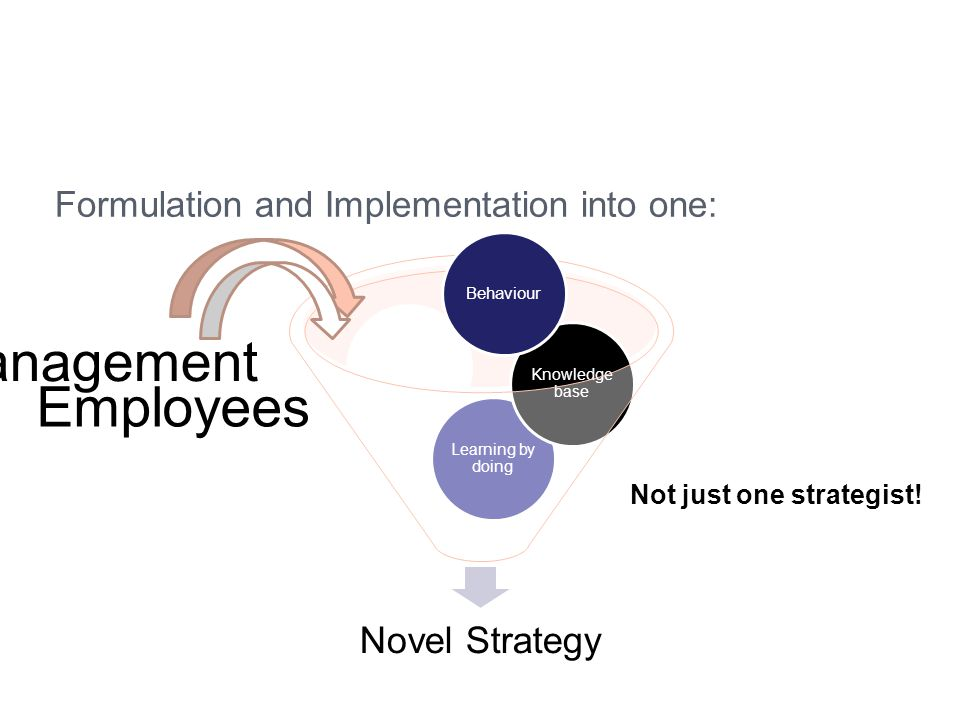 Formulation and Implementation into one: