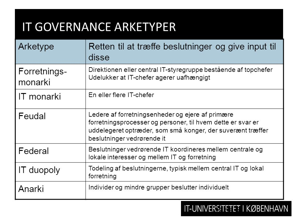 IT governance arketyper