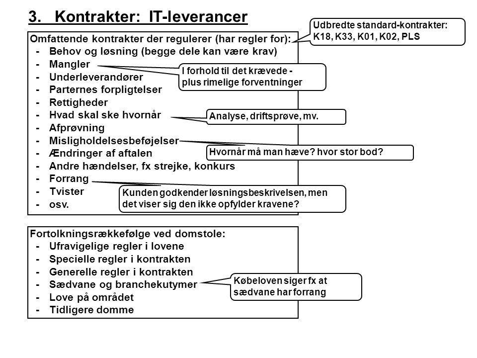 3. Kontrakter: IT-leverancer