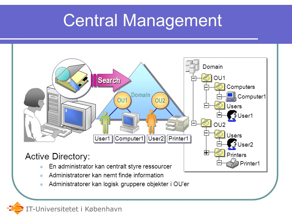 Central Management Active Directory: Search