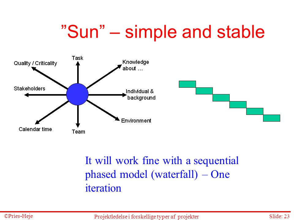Sun – simple and stable