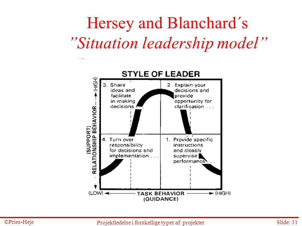 Hersey and Blanchard´s Situation leadership model