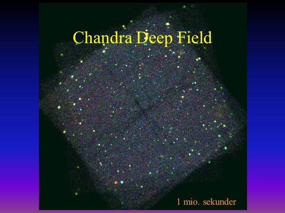 Chandra Deep Field 1 mio. sekunder