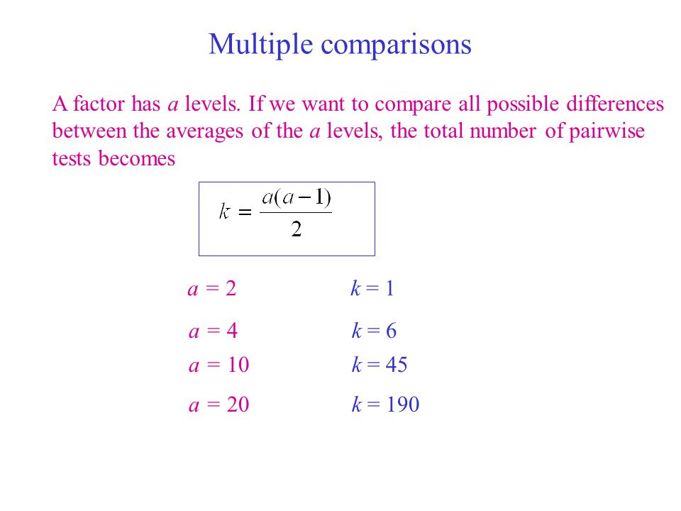 Multiple comparisons A factor has a levels. If we want to compare all possible differences.