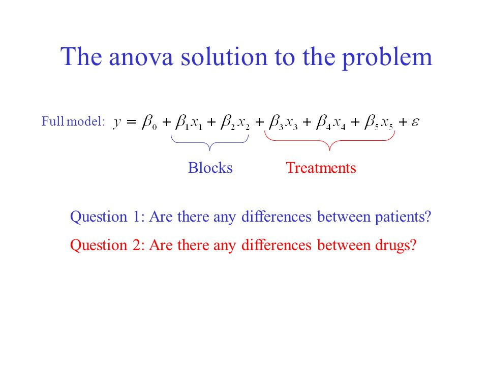 The anova solution to the problem