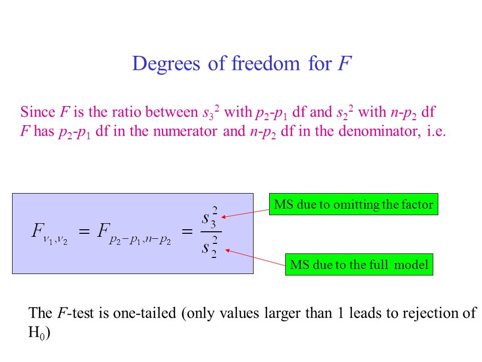 Degrees of freedom for F