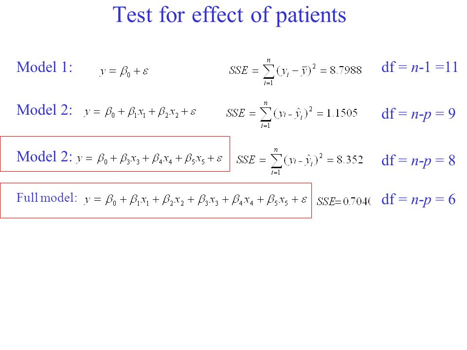 Test for effect of patients