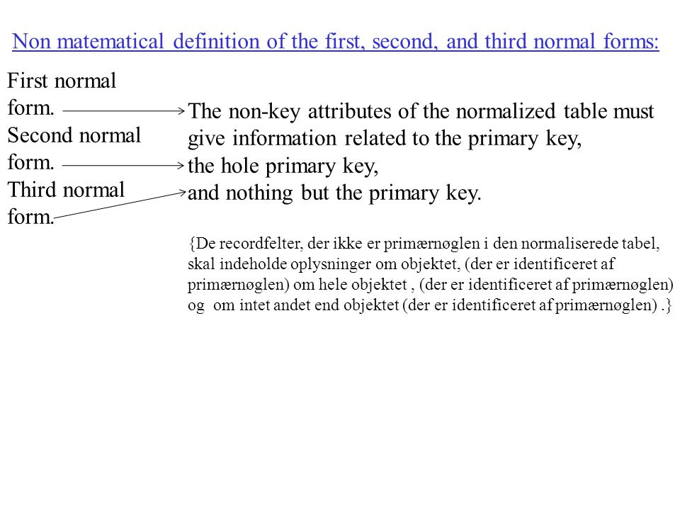 First normal form. Second normal form. Third normal form.