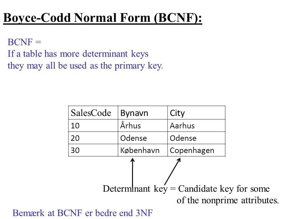 Boyce-Codd Normal Form (BCNF):
