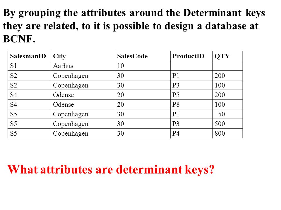 What attributes are determinant keys