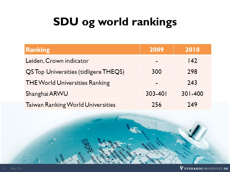 SDU og world rankings Ranking 2009 2010 Leiden, Crown indicator - 142