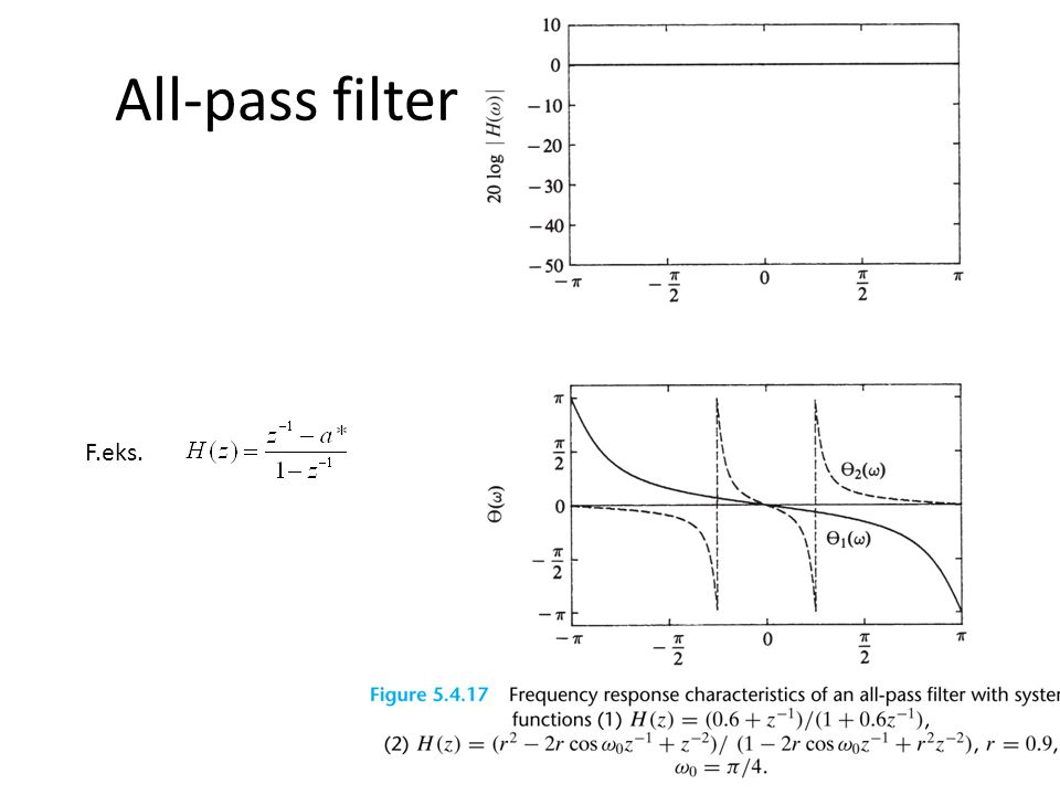 All-pass filter F.eks.