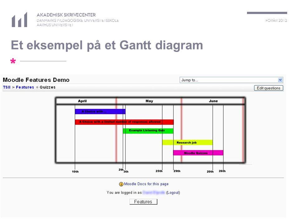 Om akademisk skrivecenter de tre sjler ppt video online download 21 et eksempel ccuart Choice Image