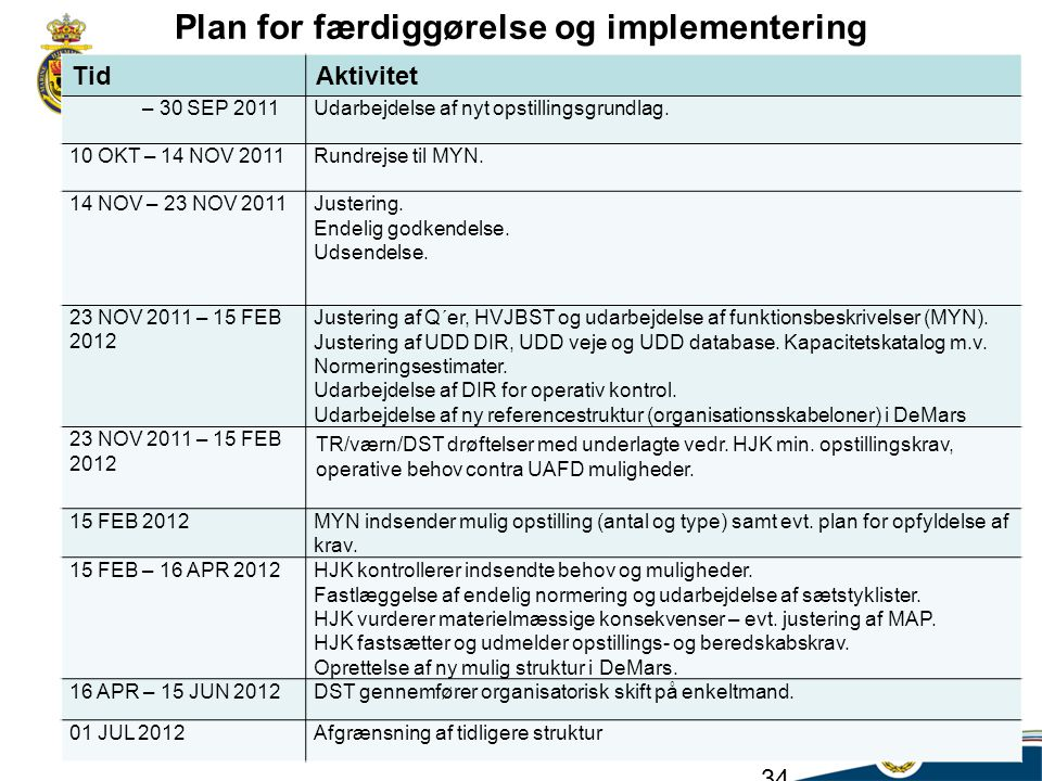 Plan for færdiggørelse og implementering