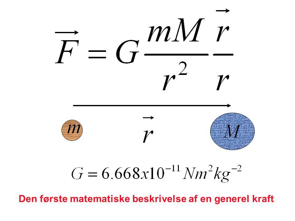 Radioaktiv dating matematik