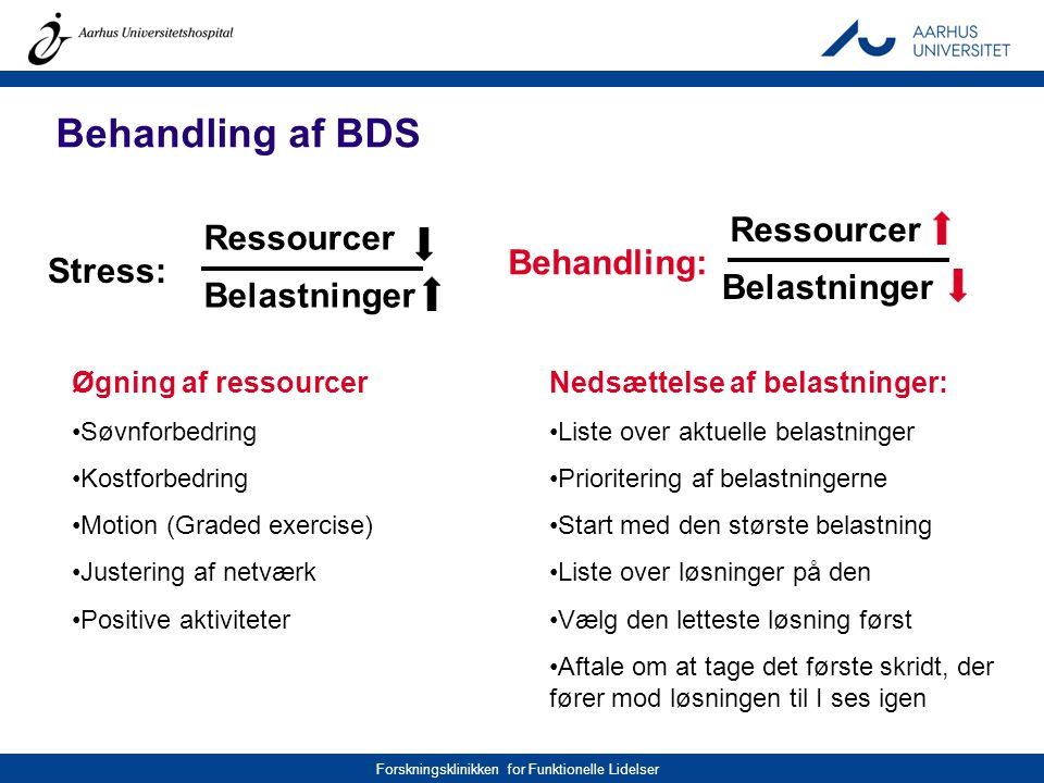Behandling af BDS Ressourcer Ressourcer Behandling: Stress: