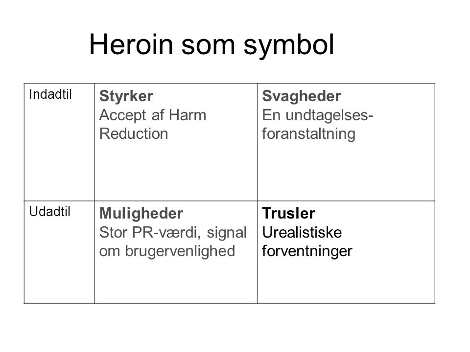 Heroin som symbol Styrker Accept af Harm Reduction Svagheder