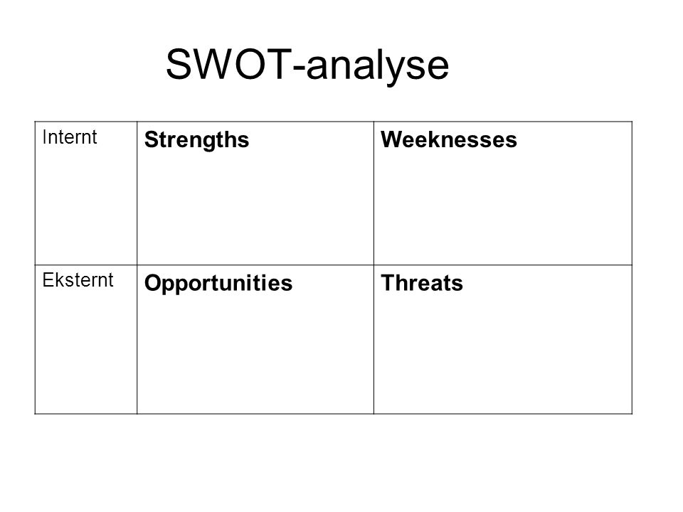 SWOT-analyse Strengths Weeknesses Opportunities Threats Internt