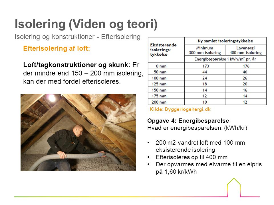 Pæn Isolering Viden og teori. - ppt video online download MF12