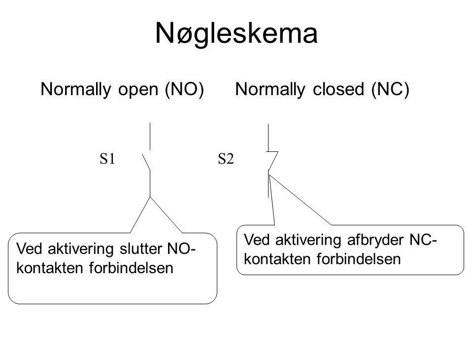 Nøgleskema Normally open (NO) Normally closed (NC) S1 S2