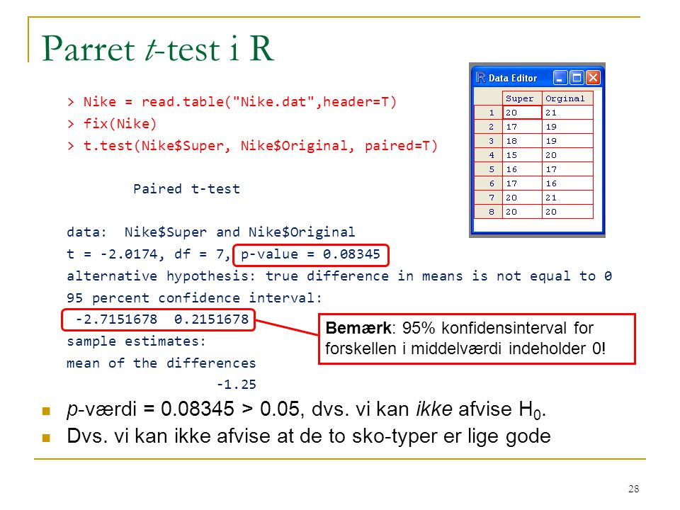 Parret t-test i R > Nike = read.table( Nike.dat ,header=T) > fix(Nike) > t.test(Nike$Super, Nike$Original, paired=T)