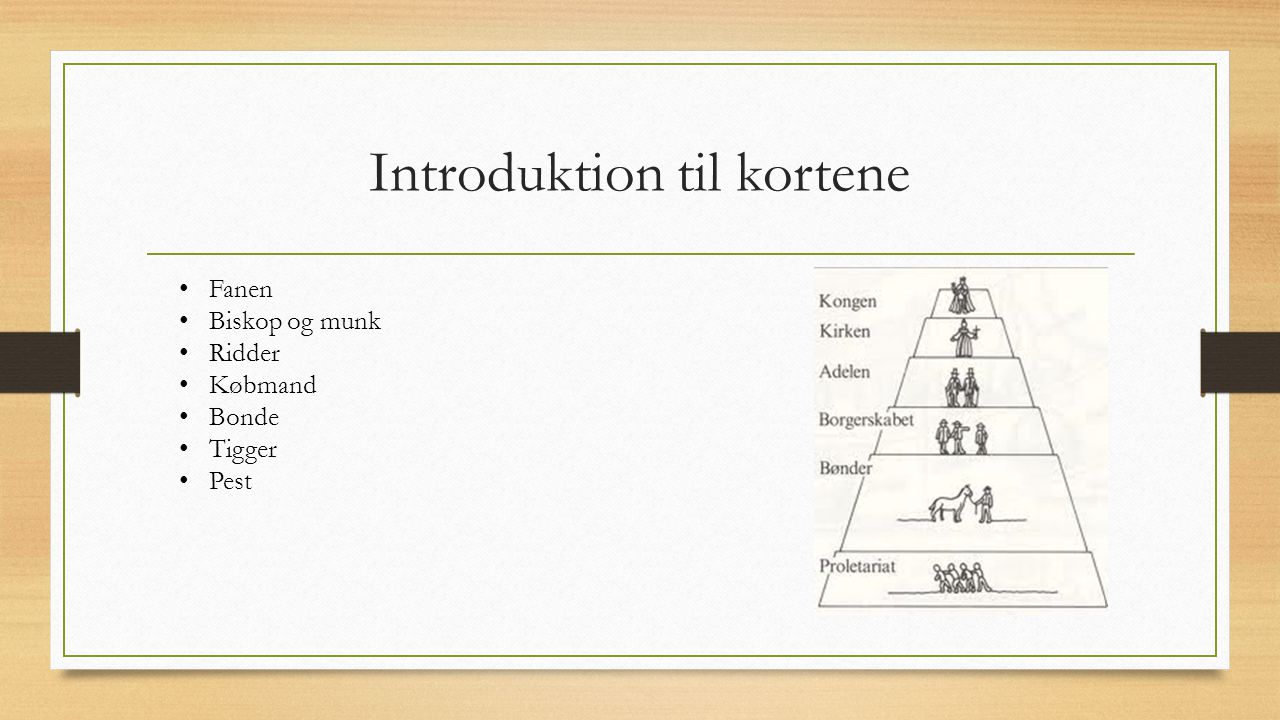 Introduktion til kortene