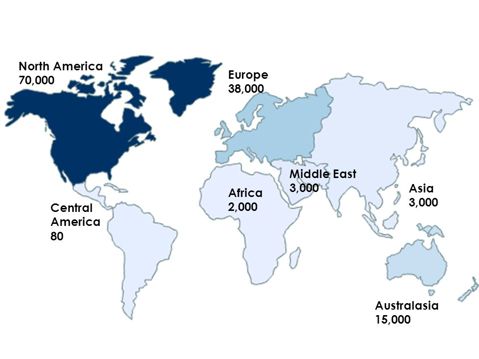 North America 70,000. Europe. 38,000. Australasia. 15,000. Asia. 3,000. Middle East. Africa.