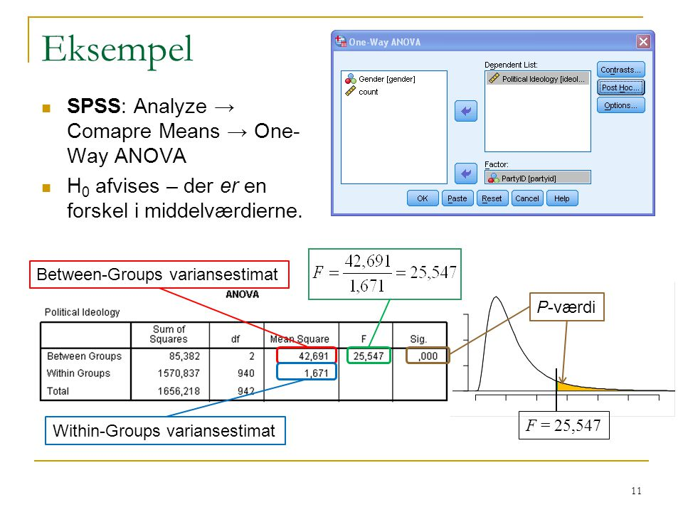 Eksempel SPSS: Analyze → Comapre Means → One-Way ANOVA