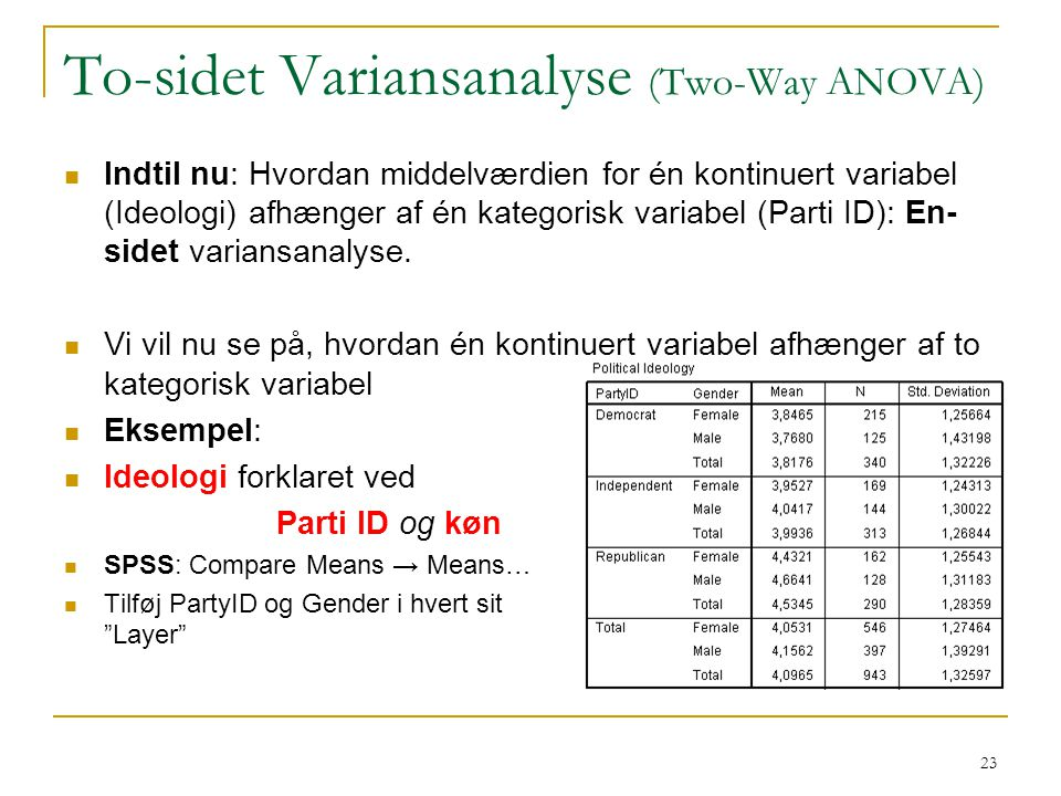 To-sidet Variansanalyse (Two-Way ANOVA)