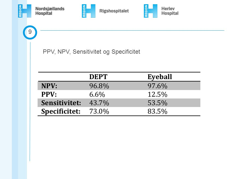 9 PPV, NPV, Sensitivitet og Specificitet