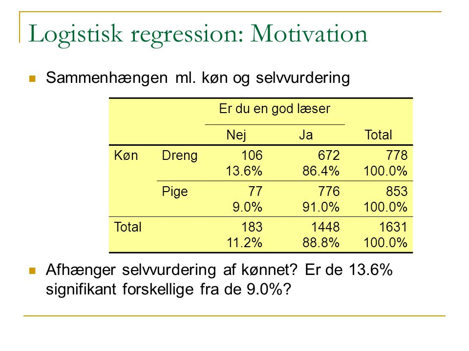 Logistisk regression: Motivation