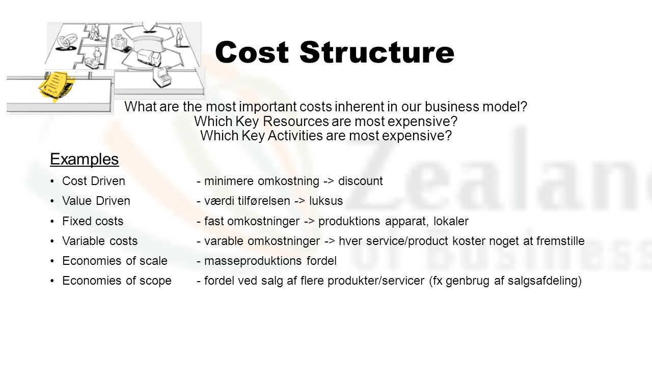 Cost Structure Examples