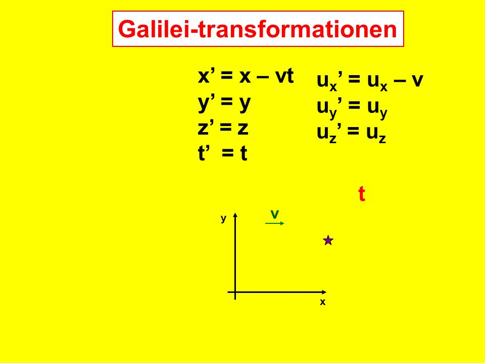 Galilei-transformationen
