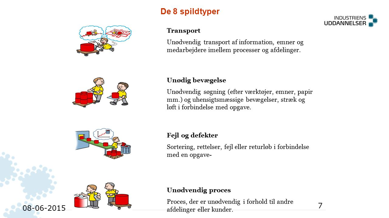 De 8 spildtyper Transport